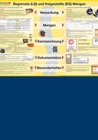 Poster Ladungs-  Kennzeichen